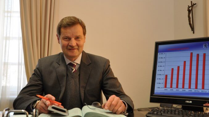 Bürgermeister Albert Wittmann