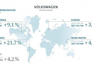 Die Gewerbesteuer von Volkswagen ist für Ingolstadt ein zentraler Aspekt